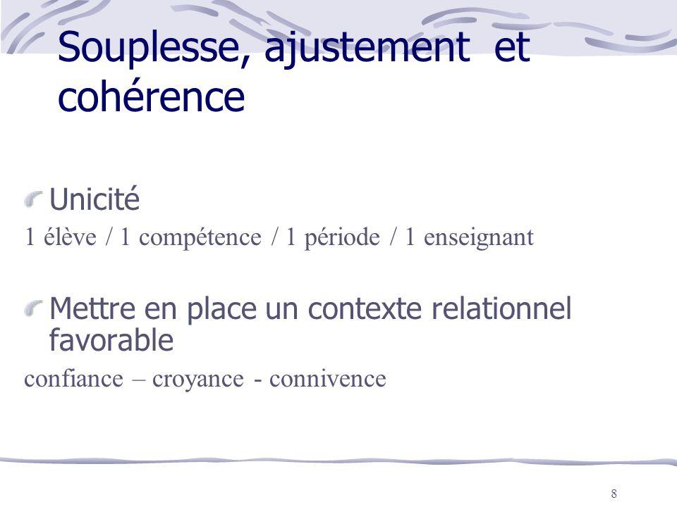 8 Souplesse, ajustement et cohérence Unicité 1 élève / 1 compétence / 1 période / 1 enseignant Mettre en place un contexte relationnel favorable confi
