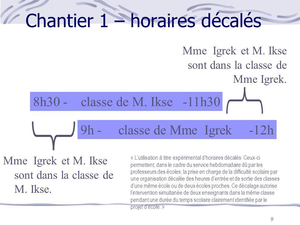 9 Chantier 1 – horaires décalés Mme Igrek et M. Ikse sont dans la classe de M. Ikse. 9h - classe de Mme Igrek -12h 8h30 - classe de M. Ikse -11h30 Mme