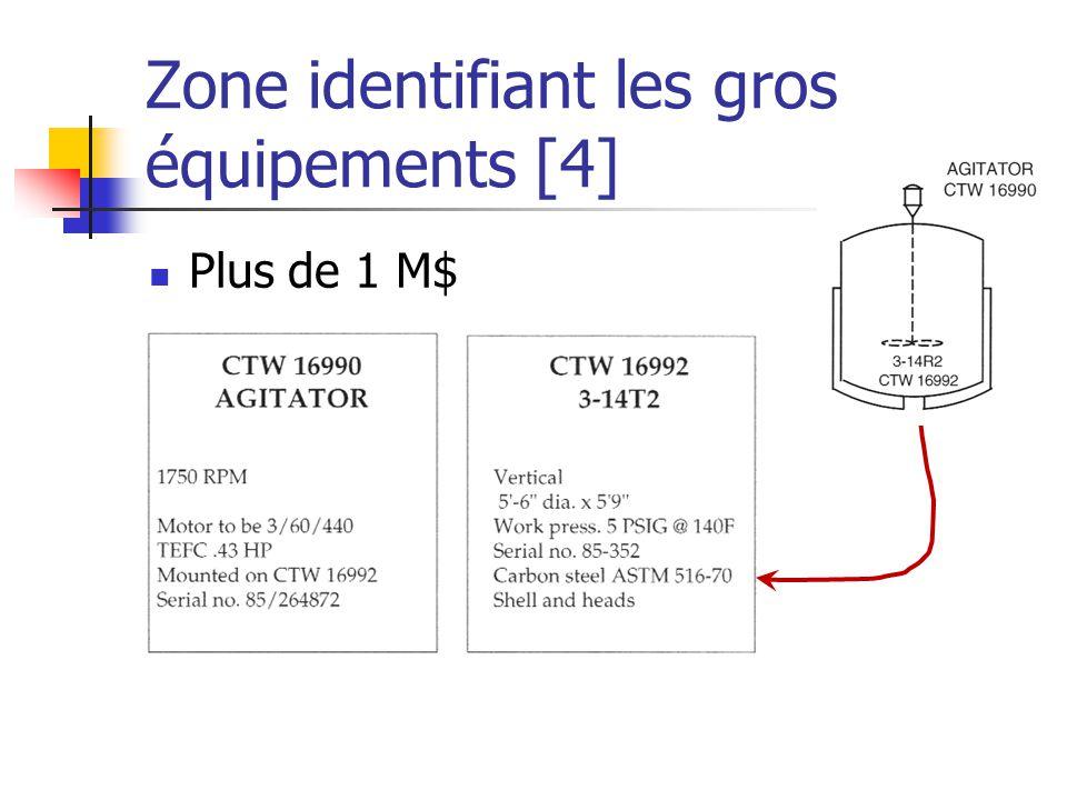 Zone identifiant les gros équipements [4]  Plus de 1 M$