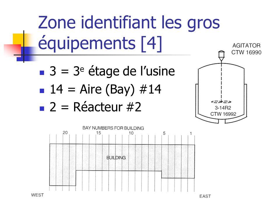 Zone identifiant les gros équipements [4]  3 = 3 e étage de l'usine  14 = Aire (Bay) #14  2 = Réacteur #2