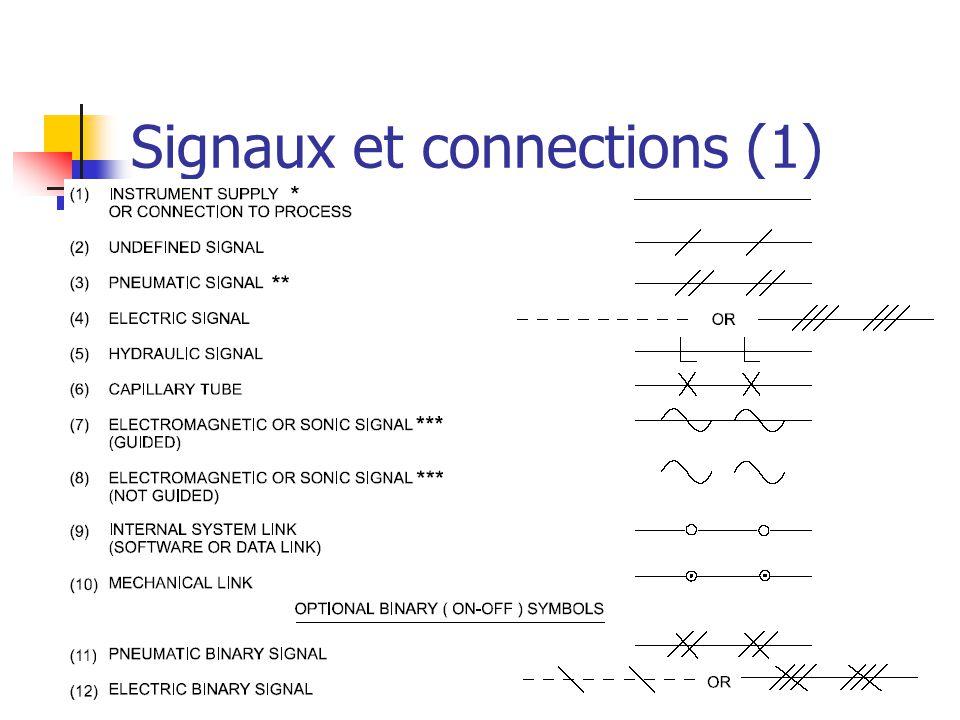 Signaux et connections (1)