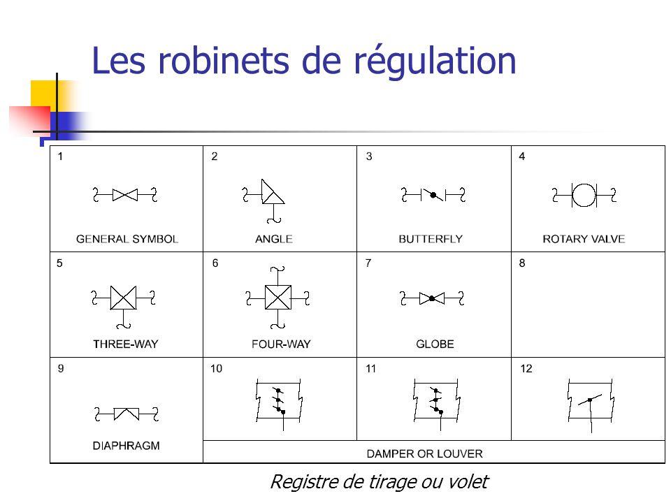 Les robinets de régulation Registre de tirage ou volet