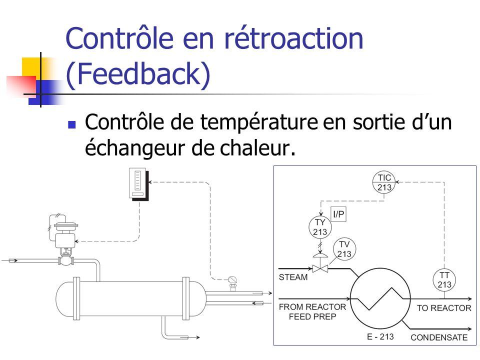 Contrôle en rétroaction (Feedback)  Contrôle de température en sortie d'un échangeur de chaleur.