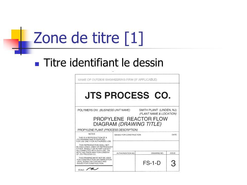 Zone de titre [1]  Titre identifiant le dessin