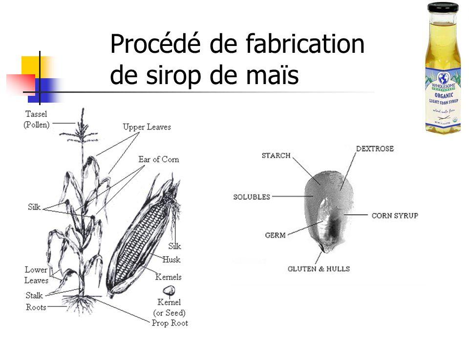Procédé de fabrication de sirop de maïs