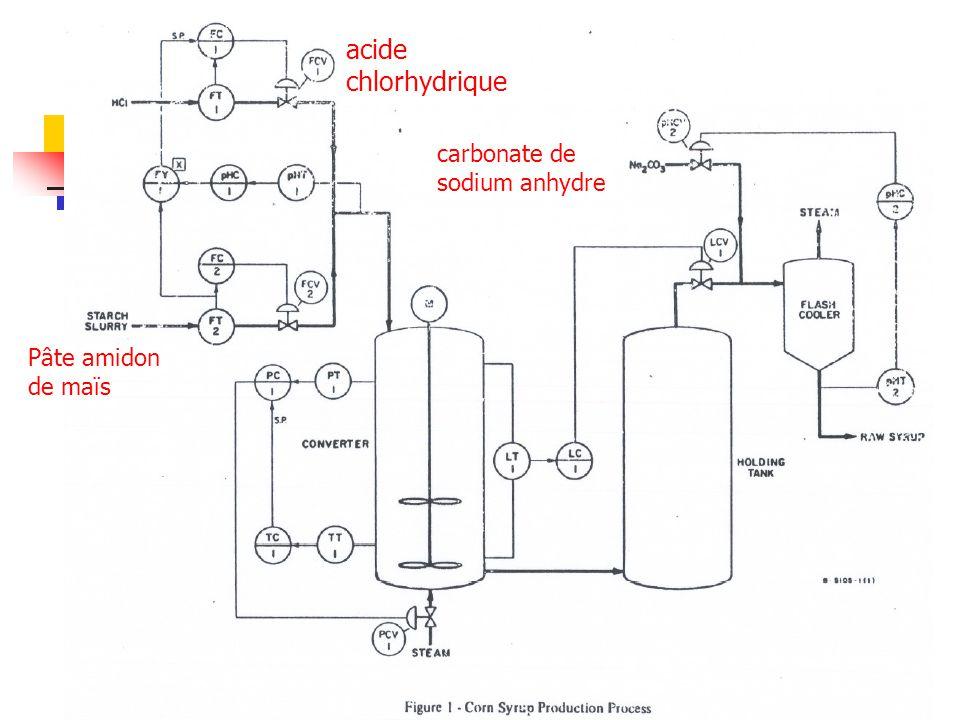 Pâte amidon de maïs acide chlorhydrique carbonate de sodium anhydre
