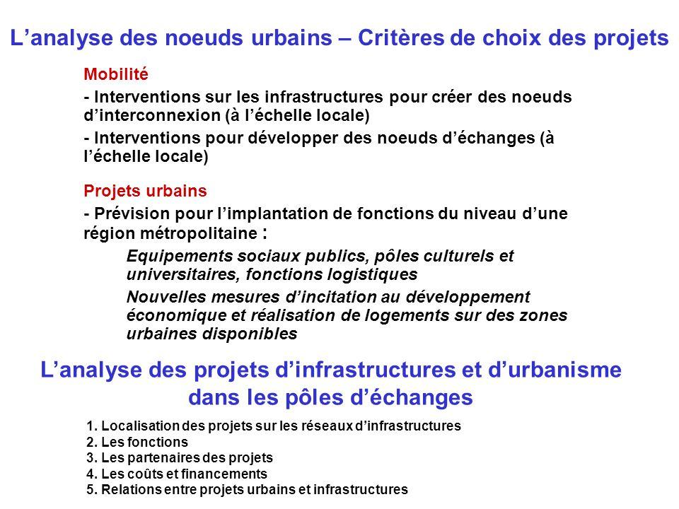 L'analyse des noeuds urbains – Critères de choix des projets Mobilité - Interventions sur les infrastructures pour créer des noeuds d'interconnexion (