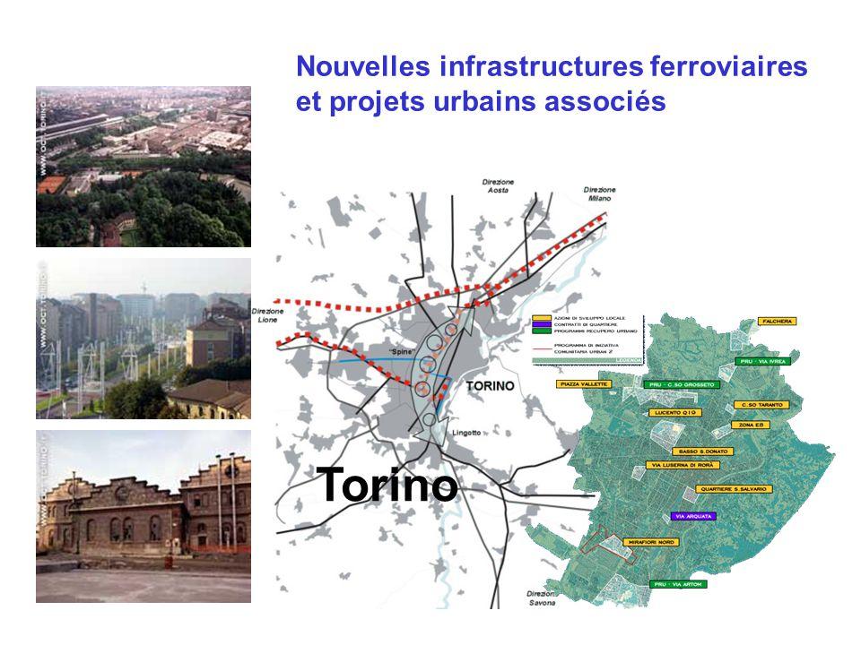 Torino Nouvelles infrastructures ferroviaires et projets urbains associés