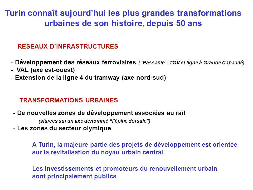 Les investissements et promoteurs du renouvellement urbain sont principalement publics Turin connaît aujourd'hui les plus grandes transformations urba