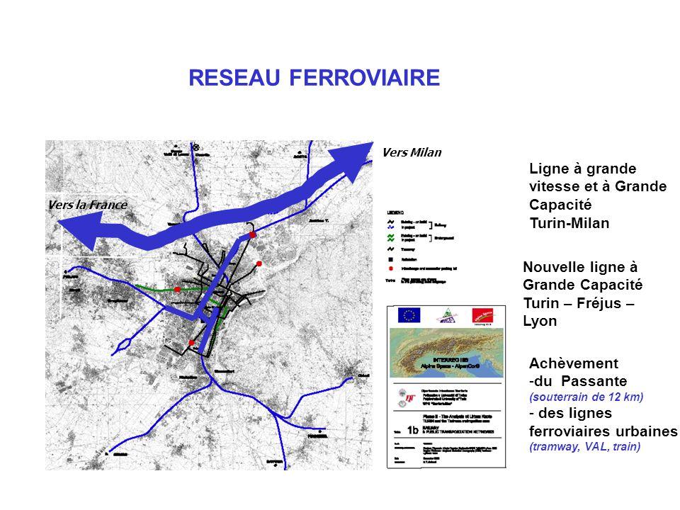 RESEAU FERROVIAIRE Ligne à grande vitesse et à Grande Capacité Turin-Milan Vers la France Vers Milan Achèvement -du Passante (souterrain de 12 km) - d