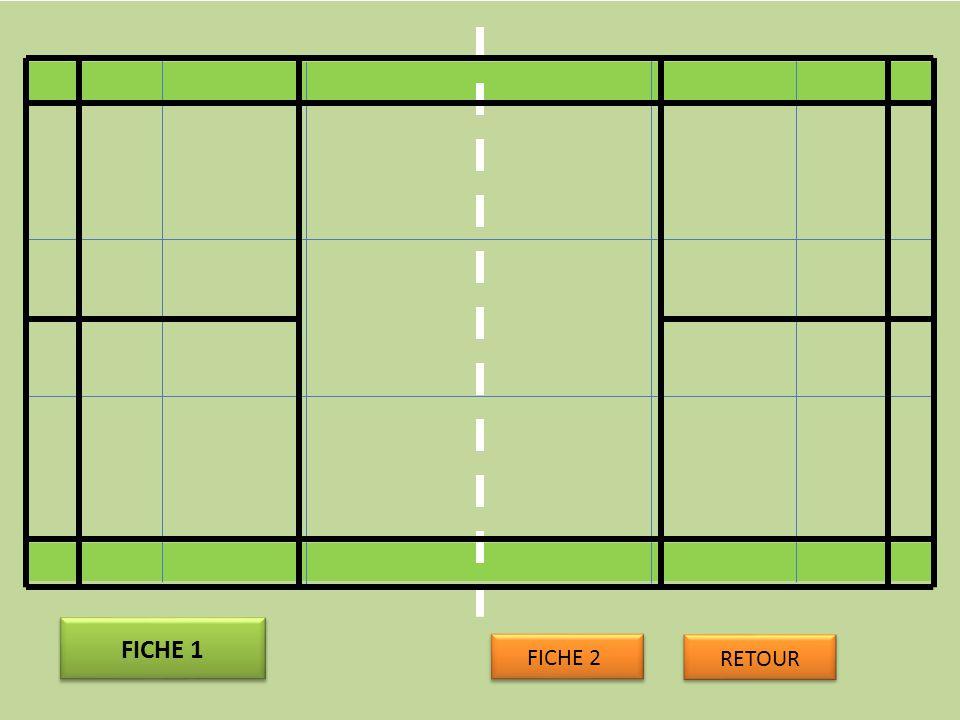 RETOUR FICHE 1 5 impacts 444444444444444444 333333333333333333222222222222222222111111111111111111 FICHE 2