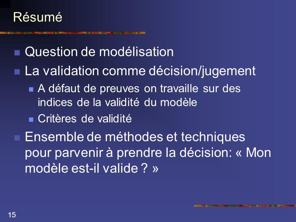 15 Résumé  Question de modélisation  La validation comme décision/jugement  A défaut de preuves on travaille sur des indices de la validité du modèle  Critères de validité  Ensemble de méthodes et techniques pour parvenir à prendre la décision: « Mon modèle est-il valide .