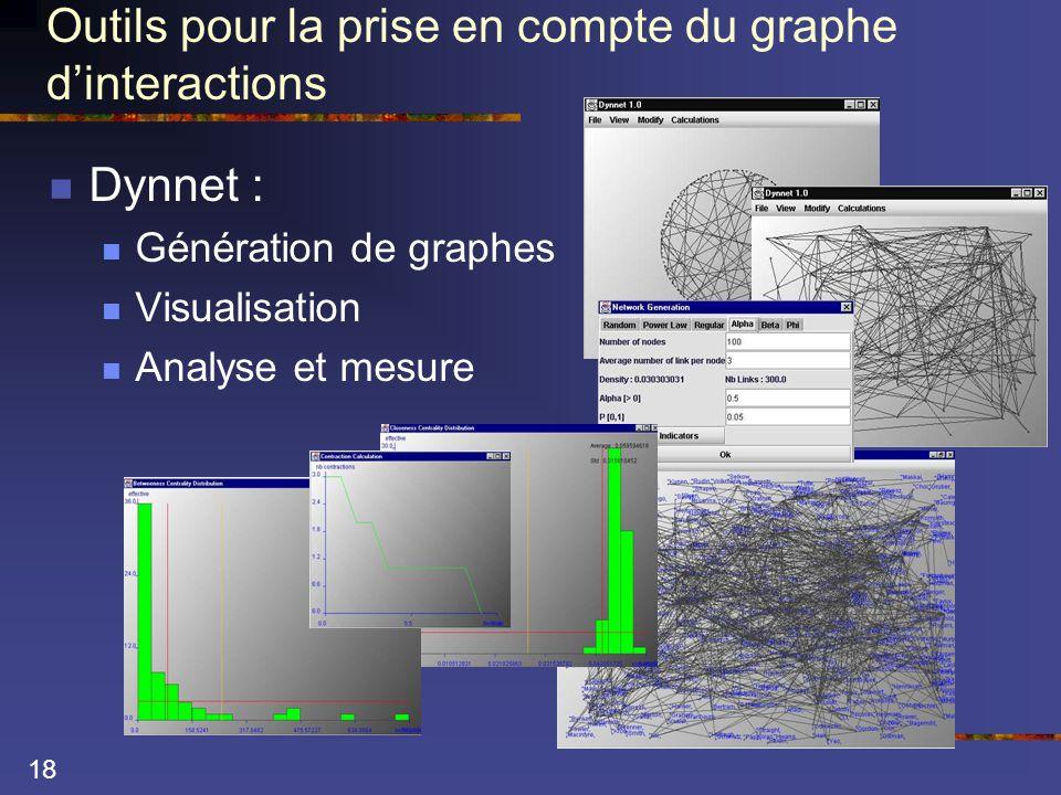 18 Outils pour la prise en compte du graphe d'interactions  Dynnet :  Génération de graphes  Visualisation  Analyse et mesure