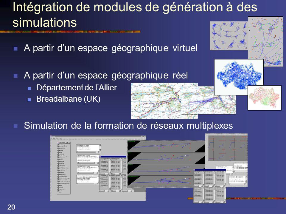 20 Intégration de modules de génération à des simulations  A partir d'un espace géographique virtuel  A partir d'un espace géographique réel  Département de l'Allier  Breadalbane (UK)  Simulation de la formation de réseaux multiplexes