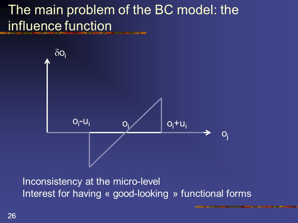 26 The main problem of the BC model: the influence function oioi ojoj oioi o i +u i o i -u i Inconsistency at the micro-level Interest for having « good-looking » functional forms