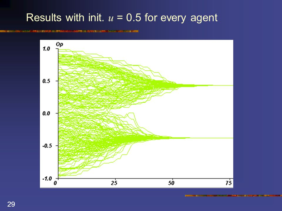 29 Results with init. u = 0.5 for every agent