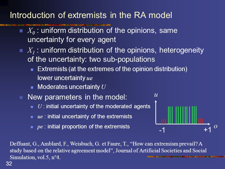 32 Introduction of extremists in the RA model  X 0 : uniform distribution of the opinions, same uncertainty for every agent  X 1 : uniform distribution of the opinions, heterogeneity of the uncertainty: two sub-populations  Extremists (at the extremes of the opinion distribution) lower uncertainty ue  Moderates uncertainty U  New parameters in the model:  U : initial uncertainty of the moderated agents  ue : initial uncertainty of the extremists  pe : initial proportion of the extremists u o -1 +1+1 Deffuant, G., Amblard, F., Weisbuch, G.