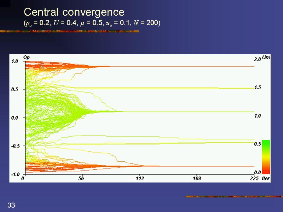 33 Central convergence ( p e = 0.2, U = 0.4, µ = 0.5, u e = 0.1, N = 200)