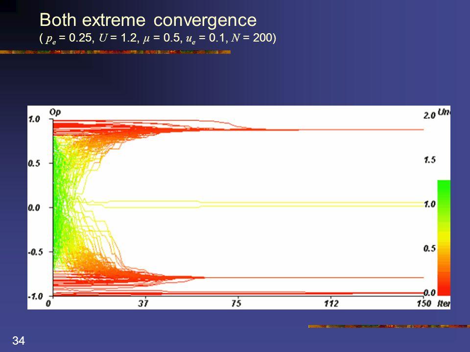 34 Both extreme convergence ( p e = 0.25, U = 1.2, µ = 0.5, u e = 0.1, N = 200)