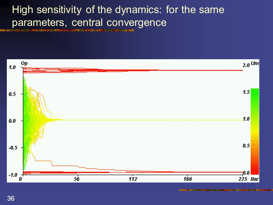 36 High sensitivity of the dynamics: for the same parameters, central convergence