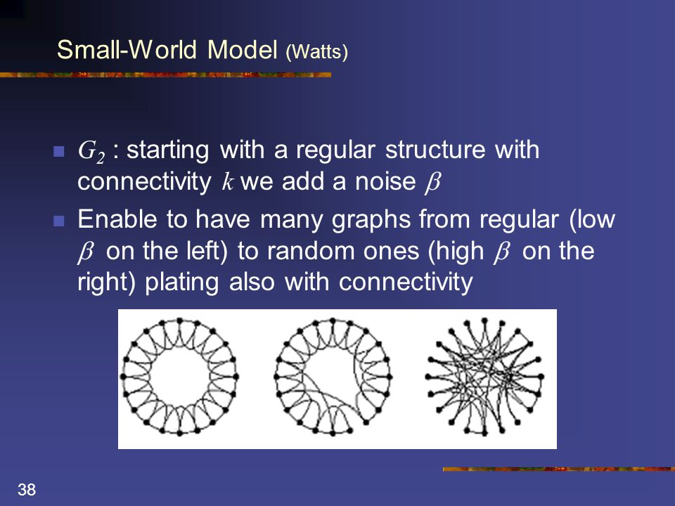 38 Small-World Model (Watts)  G 2 : starting with a regular structure with connectivity k we add a noise   Enable to have many graphs from regular