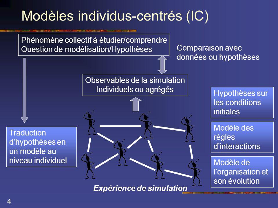 55 Comparaison de modèles  Volker Grimm en écologie : les modèles IC doivent s'inscrire dans un cadre similaire aux modèles classiques pour en faciliter la comparaison  Les modèles classiques sont validés jusqu'à un certain point par les données expérimentales  Les modèles IC apportent en plus une explication possible des phénomènes au niveau micro  Pb: il s'agit souvent de comparer des modèles utilisant des formalismes et des approches différentes  Ex: modèle agrégé et modèle IC  Pratique du docking: Axelrod, Riolo Cohen  Pratique de la réplication de modèles (B.Edmonds, D.Hales, Workshops M2M)