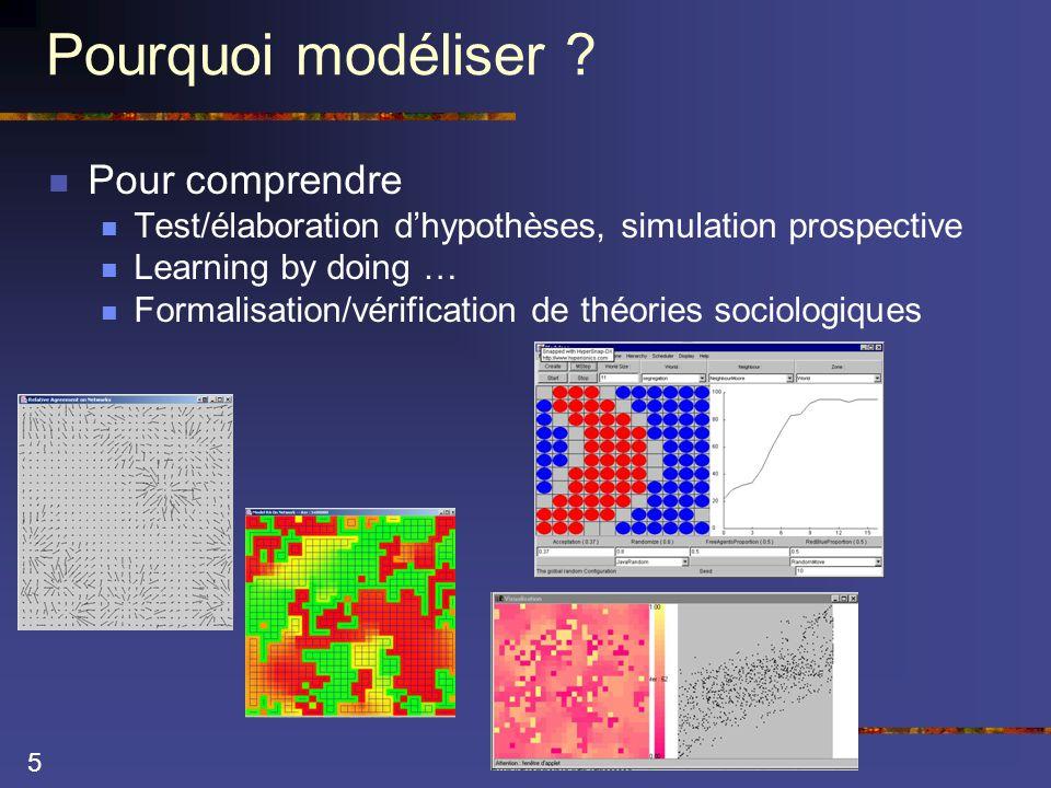 56 IBM doit faire référence au cadre de l'écologie classique (en écologie) Theoretical concepts Equilibrium.