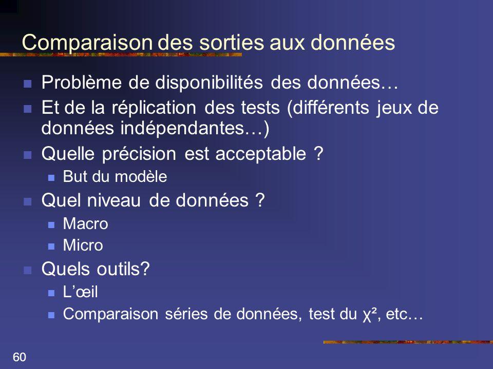60 Comparaison des sorties aux données  Problème de disponibilités des données…  Et de la réplication des tests (différents jeux de données indépendantes…)  Quelle précision est acceptable .