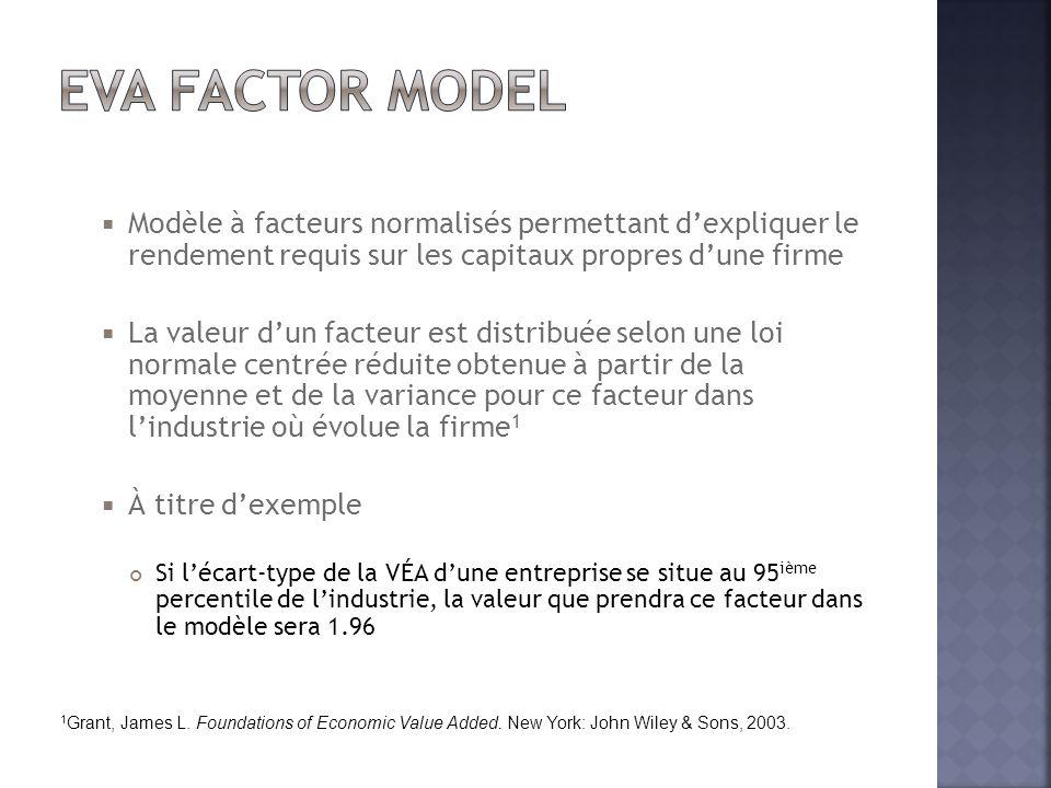  Modèle à facteurs normalisés permettant d'expliquer le rendement requis sur les capitaux propres d'une firme  La valeur d'un facteur est distribuée
