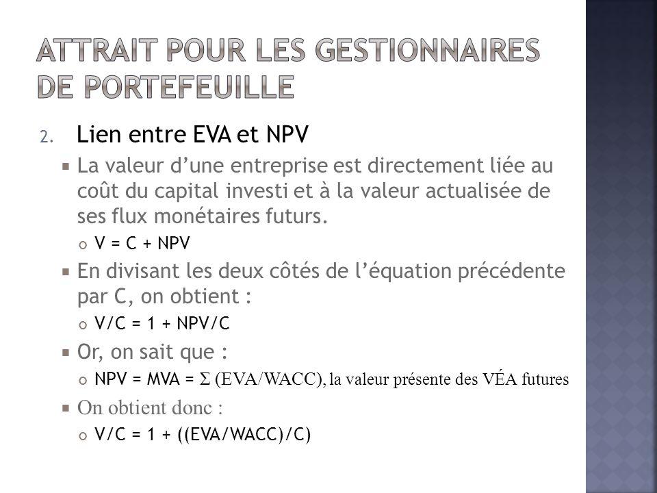 2. Lien entre EVA et NPV  La valeur d'une entreprise est directement liée au coût du capital investi et à la valeur actualisée de ses flux monétaires