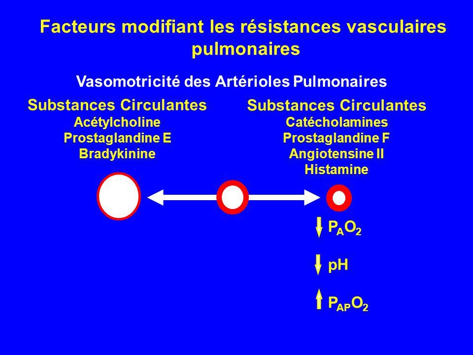 Vasomotricité des Artérioles Pulmonaires Substances Circulantes Acétylcholine Prostaglandine E Bradykinine Substances Circulantes Catécholamines Prost