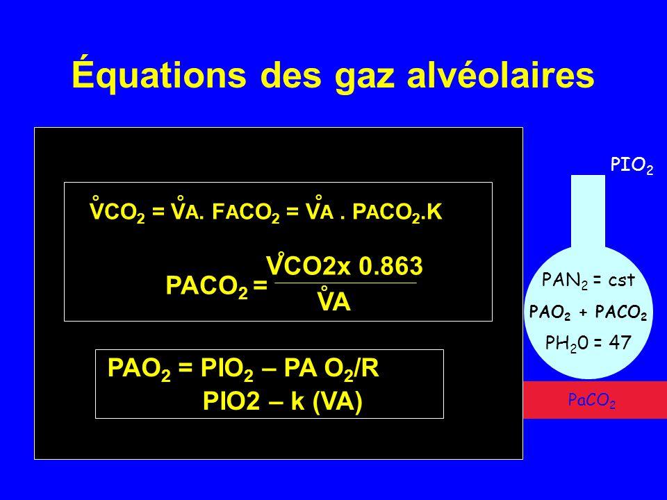 Équations des gaz alvéolaires PAO 2 + PACO 2 PaCO 2 PIO 2 PAN 2 = cst PH 2 0 = 47 PAO 2 = PIO 2 – PA O 2 /R PIO2 – k (VA) VCO2x 0.863 VCO 2 = V A. F A