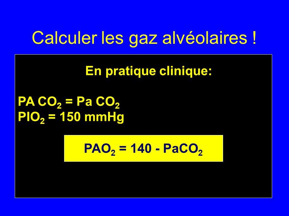 Calculer les gaz alvéolaires ! En pratique clinique: PA CO 2 = Pa CO 2 PIO 2 = 150 mmHg PAO 2 = 140 - PaCO 2