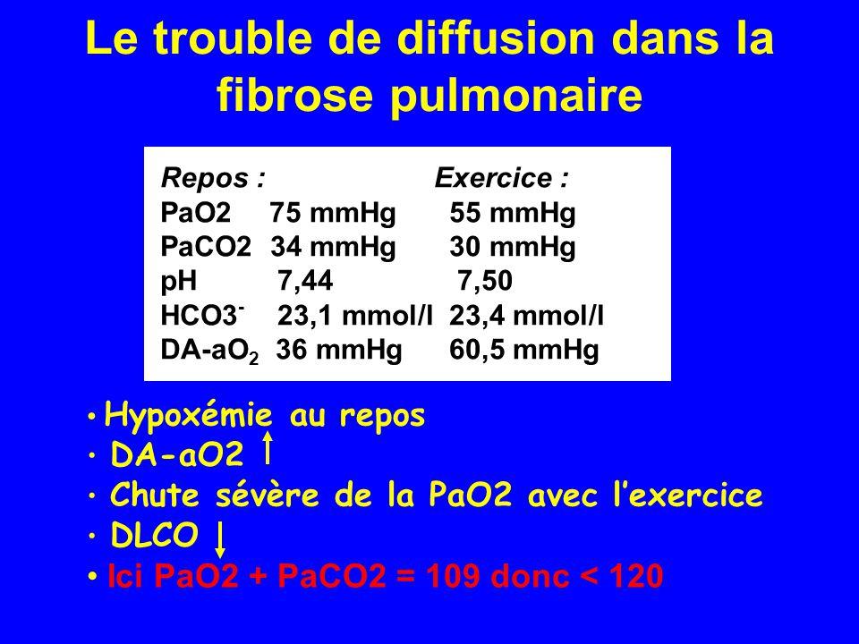 Le trouble de diffusion dans la fibrose pulmonaire Repos : Exercice : PaO2 75 mmHg 55 mmHg PaCO2 34 mmHg 30 mmHg pH 7,44 7,50 HCO3 - 23,1 mmol/l 23,4