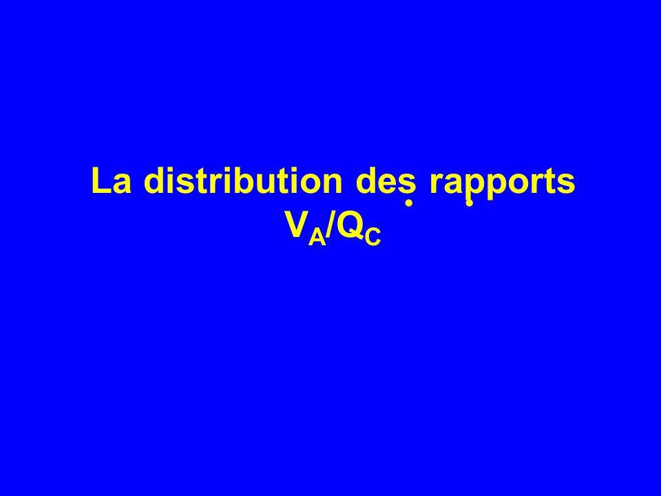 La distribution des rapports V A /Q C..