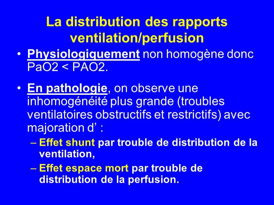 La distribution des rapports ventilation/perfusion •Physiologiquement non homogène donc PaO2 < PAO2. •En pathologie, on observe une inhomogénéité plus