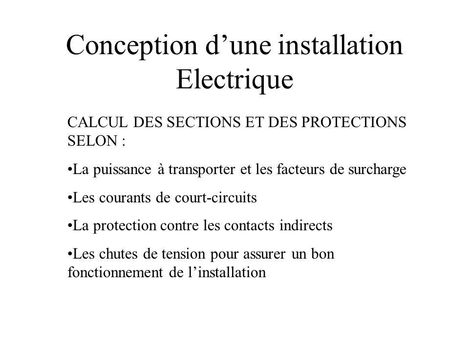 Conception d'une installation Electrique CALCUL DES SECTIONS ET DES PROTECTIONS SELON : •La puissance à transporter et les facteurs de surcharge •Les