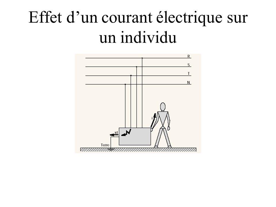 Effet d'un courant électrique sur un individu