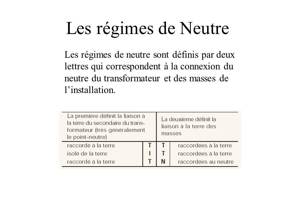 Les régimes de Neutre Les régimes de neutre sont définis par deux lettres qui correspondent à la connexion du neutre du transformateur et des masses d