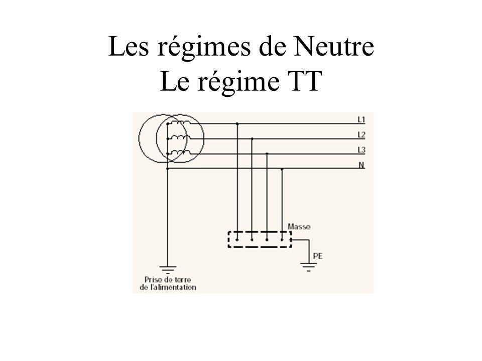 Les régimes de Neutre Le régime TT