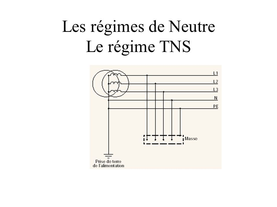 Les régimes de Neutre Le régime TNS