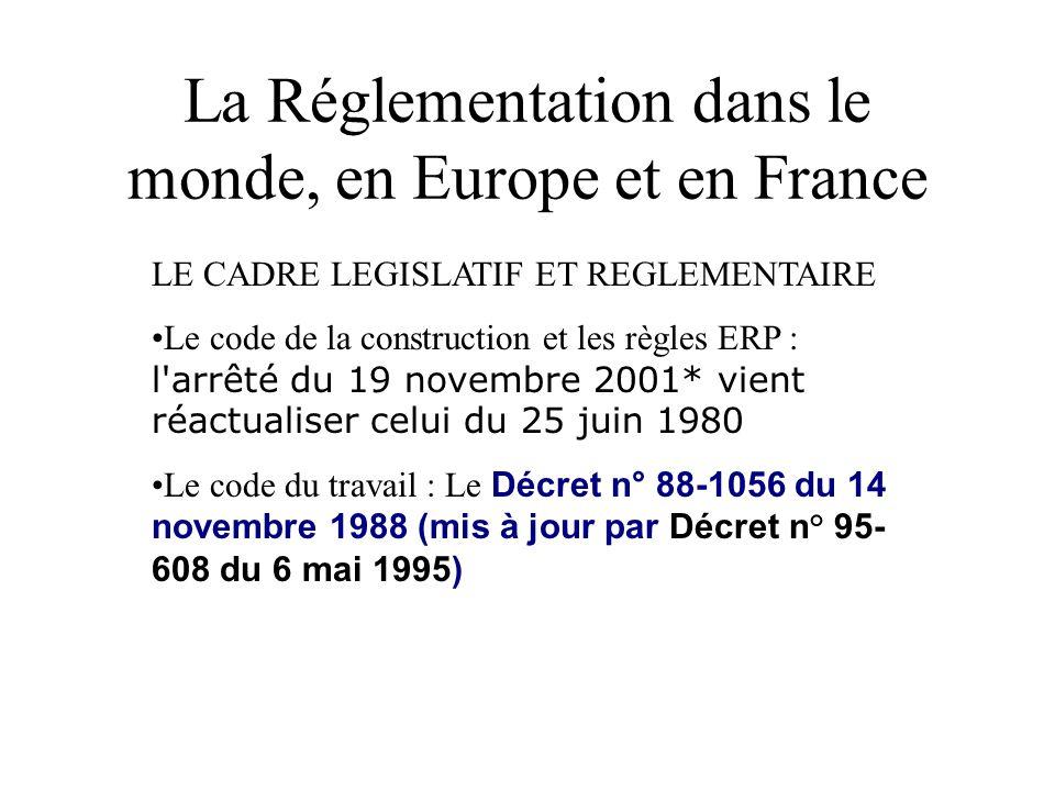 La Réglementation dans le monde, en Europe et en France LE CADRE LEGISLATIF ET REGLEMENTAIRE •Le code de la construction et les règles ERP : l'arrêté