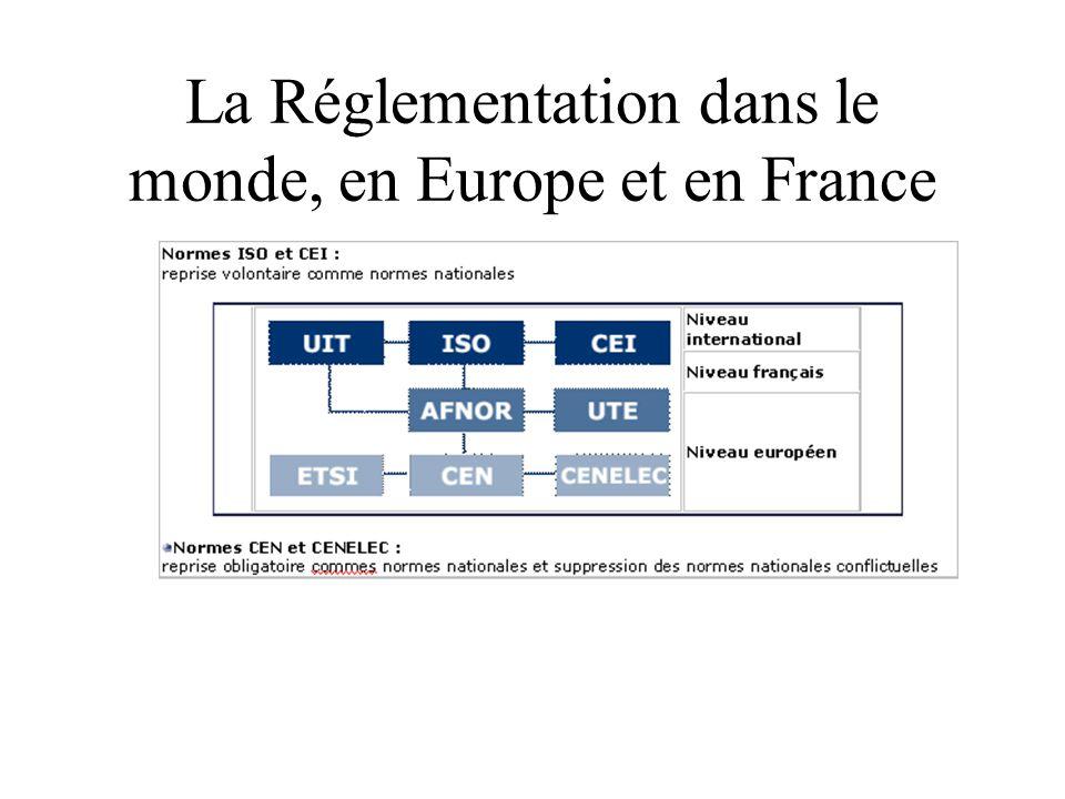 La Réglementation dans le monde, en Europe et en France