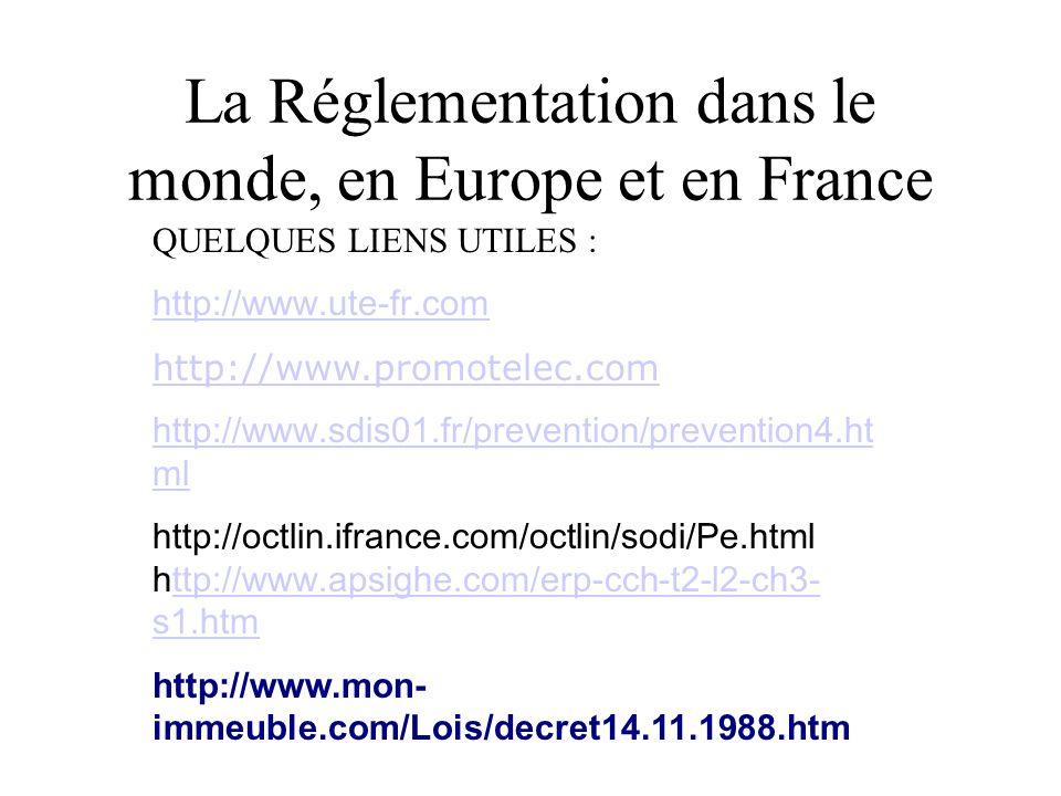 QUELQUES LIENS UTILES : http://www.ute-fr.com http://www.promotelec.com http://www.sdis01.fr/prevention/prevention4.ht ml http://octlin.ifrance.com/oc