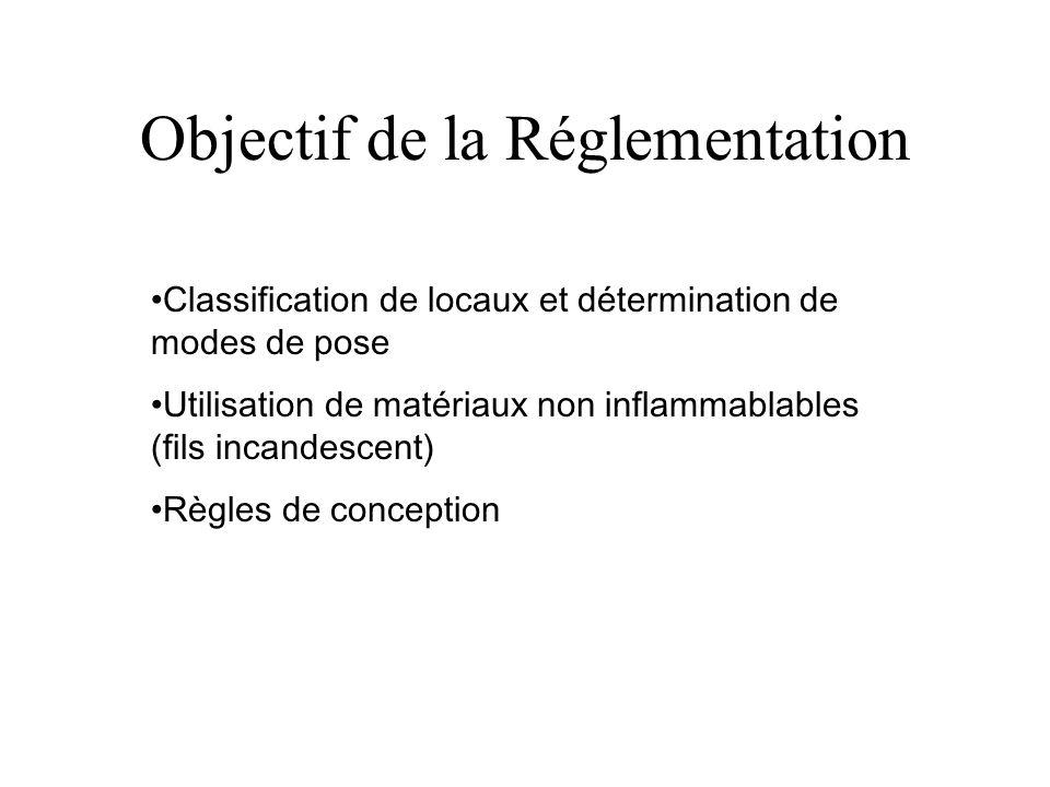 Objectif de la Réglementation •Classification de locaux et détermination de modes de pose •Utilisation de matériaux non inflammablables (fils incandes