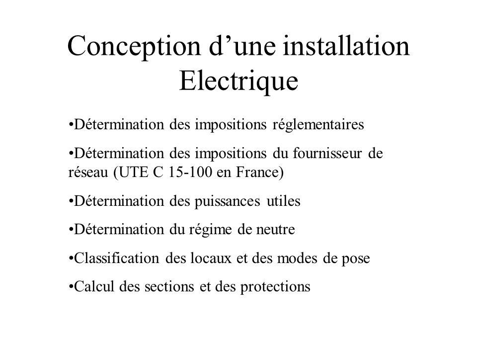 Conception d'une installation Electrique •Détermination des impositions réglementaires •Détermination des impositions du fournisseur de réseau (UTE C