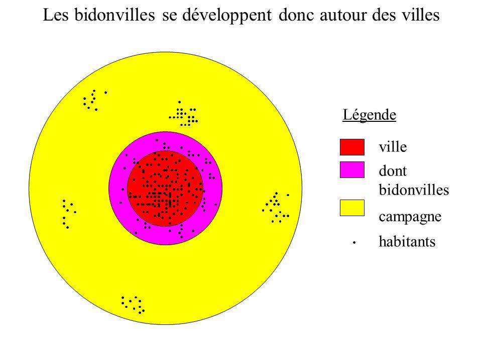 Exode rural 10 Légende ville campagne Les bidonvilles se développent donc autour des villes habitants dont bidonvilles