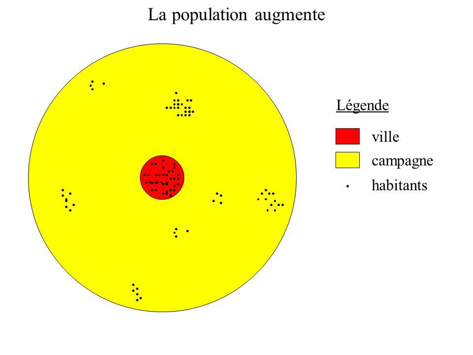Exode rural 2 L'exode rural Légende ville campagne La population augmente habitants