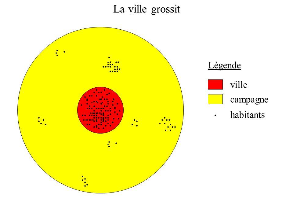 Exode rural 4 Légende ville campagne La ville grossit habitants