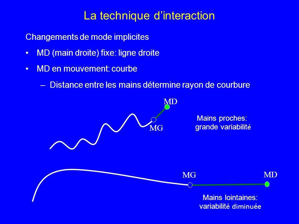 La technique d'interaction Changements de mode implicites •MD (main droite) fixe: ligne droite •MD en mouvement: courbe –Distance entre les mains déte